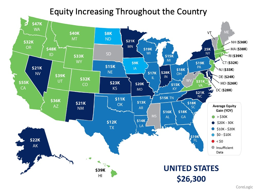 A report on increasing equity